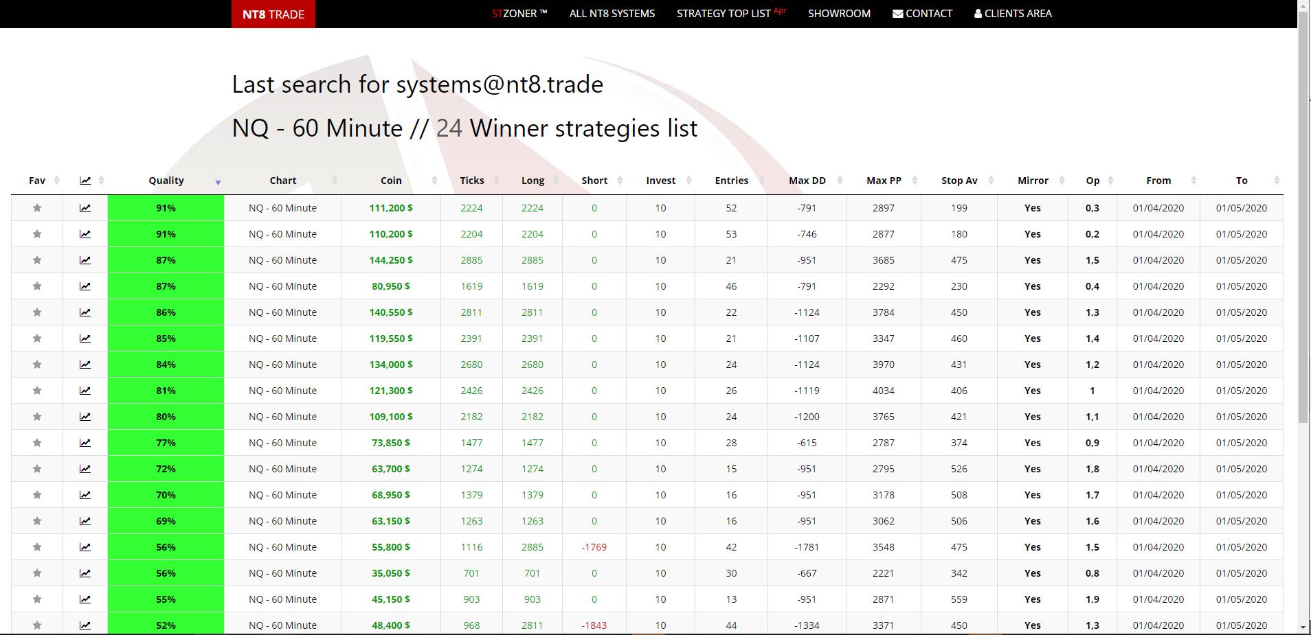 Actualización del analizador de mercados: Strategy Finder PRO v2.6